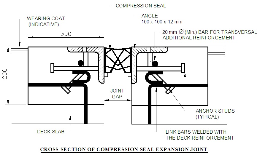 Compression seal joints