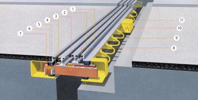 Modular expansion joints